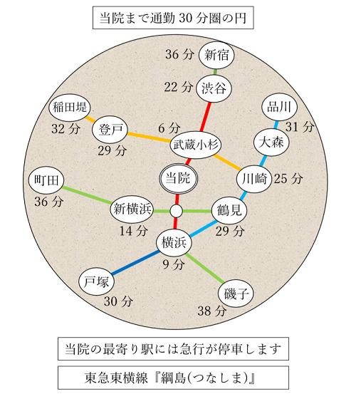通勤30分圏図